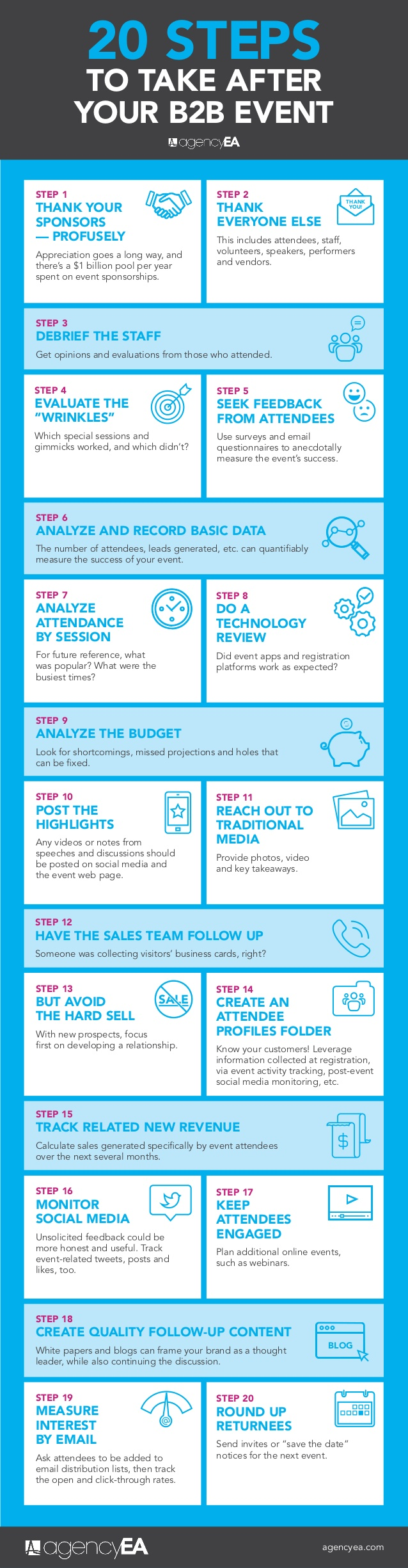 steps to take after your b2b event