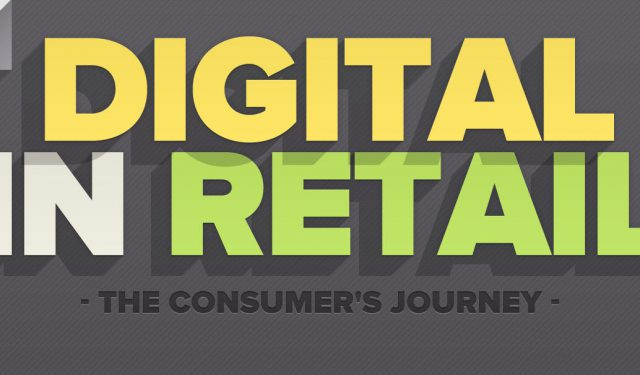 How to Integrate Digital into Retail [Infographic]